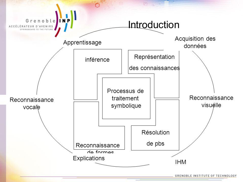 Introduction Processus de traitement symbolique Reconnaissance de formes inférence Représentation des connaissances Résolution de pbs IHM Explications