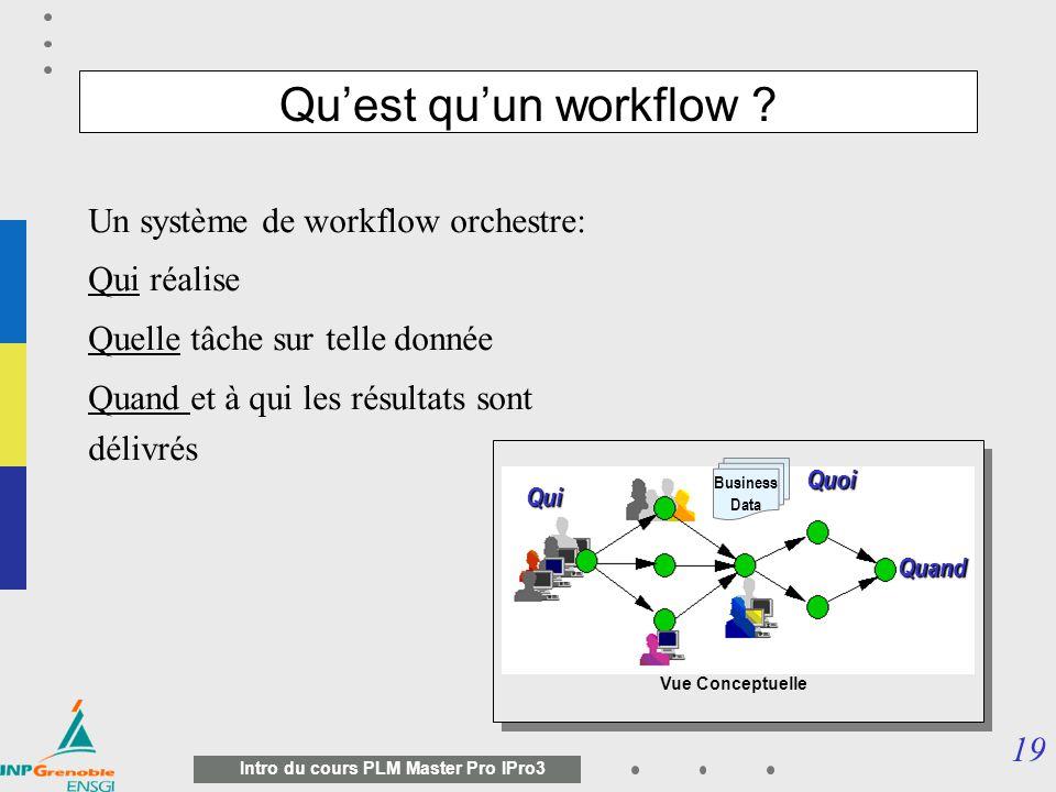 18 Intro du cours PLM Master Pro IPro3 SGDT - RETROUVER LES DONNEES Recherche sur les méta-données (requête SQL dans la base Oracle contenant les objets) Recherche « plein-texte » (requête sur un moteur de recherche dédié au SGDT) Travail asynchrone - Retrouver les données Pascal Morenton / ECP
