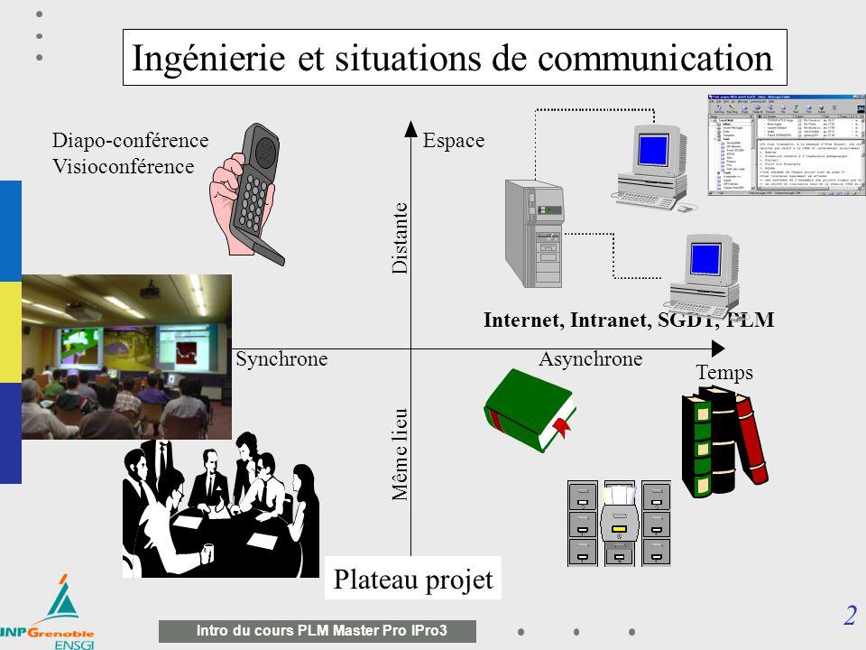 1 Intro du cours PLM Master Pro IPro3 PLM Travail collaboratif en conception : concepts de base, outils…..