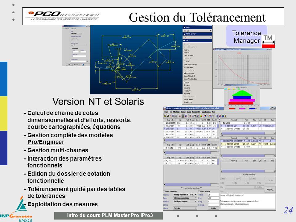 23 Intro du cours PLM Master Pro IPro3 Base de données (*) de mesures Gestionnaire de paramètres fonctionnels Déclaration des C.A.E.