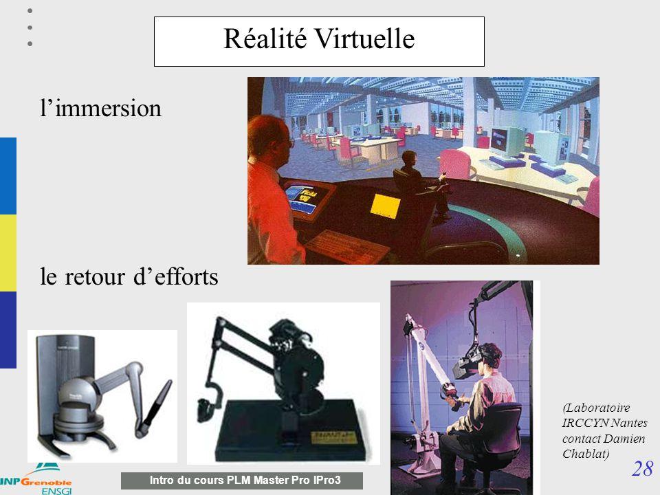 27 Intro du cours PLM Master Pro IPro3 Revues de projet Caisse de Clio (courtoisie Renault) 238 945 faces 62 282 faces G = 10mm (Laboratoire 3S contact Pr.