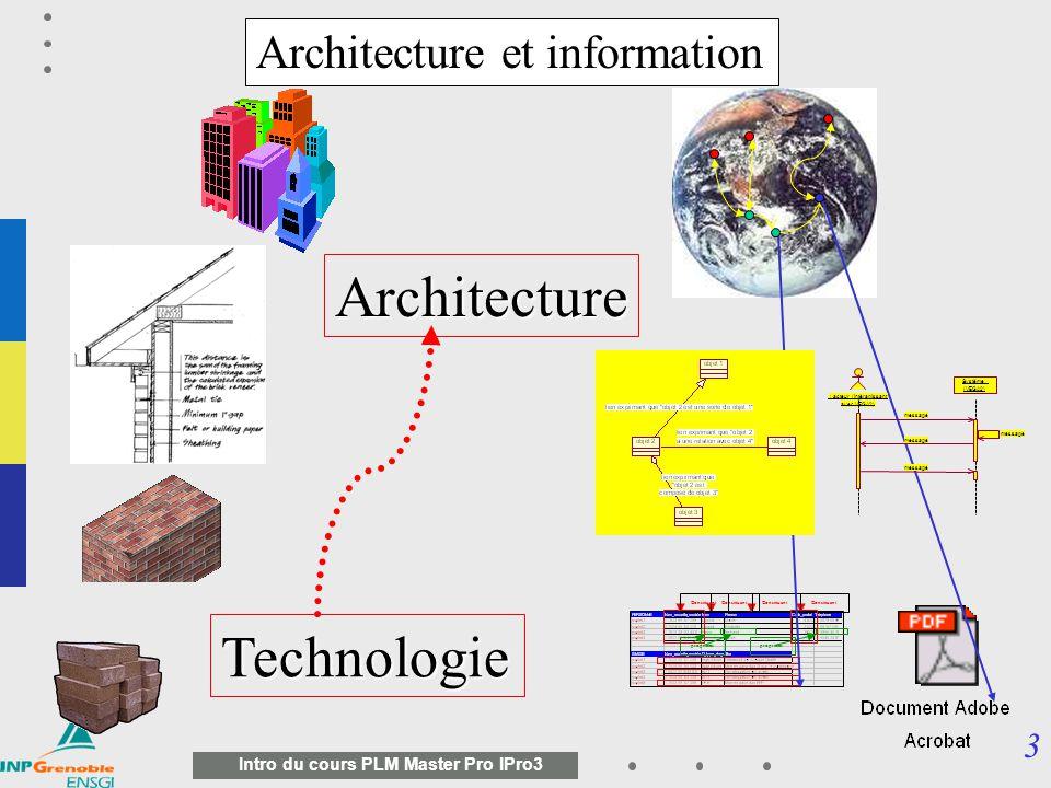2 Intro du cours PLM Master Pro IPro3 Espace Temps AsynchroneSynchrone Même lieu Distante Internet, Intranet, SGDT, PLM Ingénierie et situations de communication Plateau projet Diapo-conférence Visioconférence