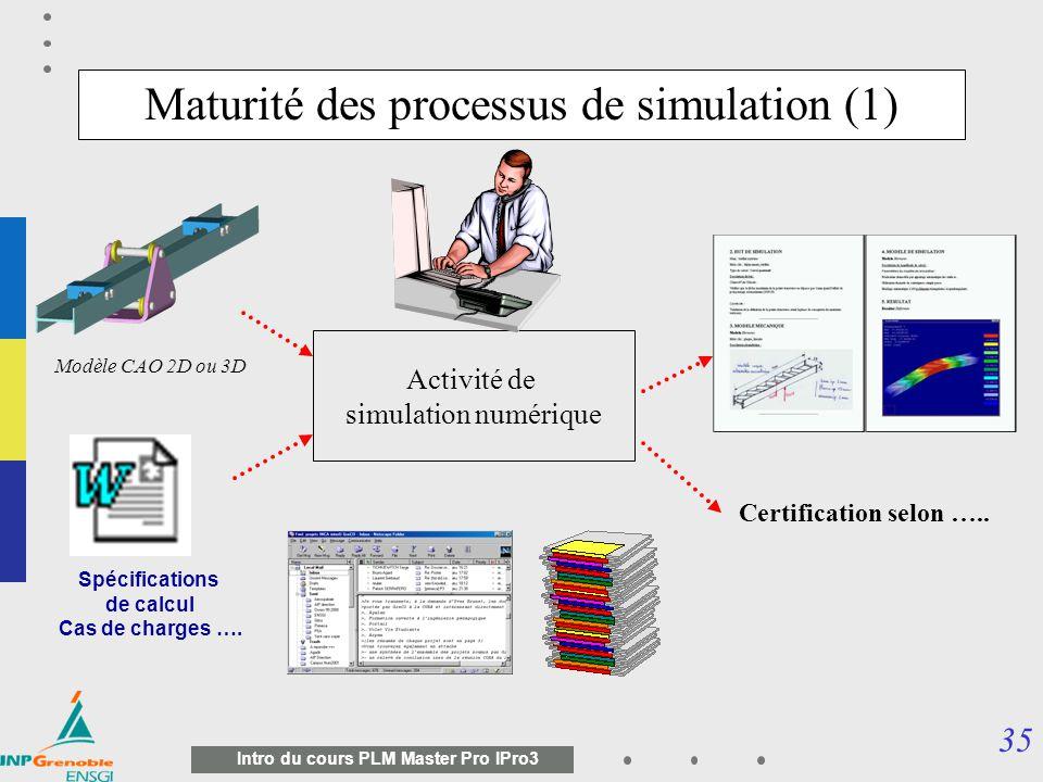 34 Intro du cours PLM Master Pro IPro3 WP 2 : Formulation des buts de simulation