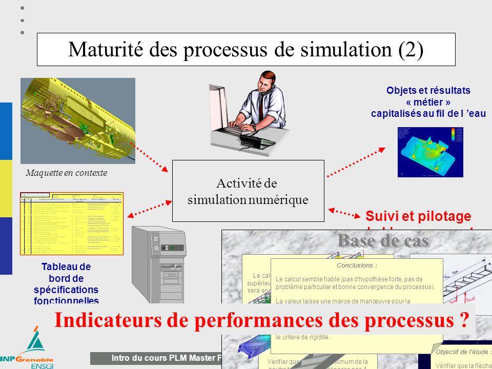 35 Intro du cours PLM Master Pro IPro3 Maturité des processus de simulation (1) Activité de simulation numérique Modèle CAO 2D ou 3D Spécifications de calcul Cas de charges ….