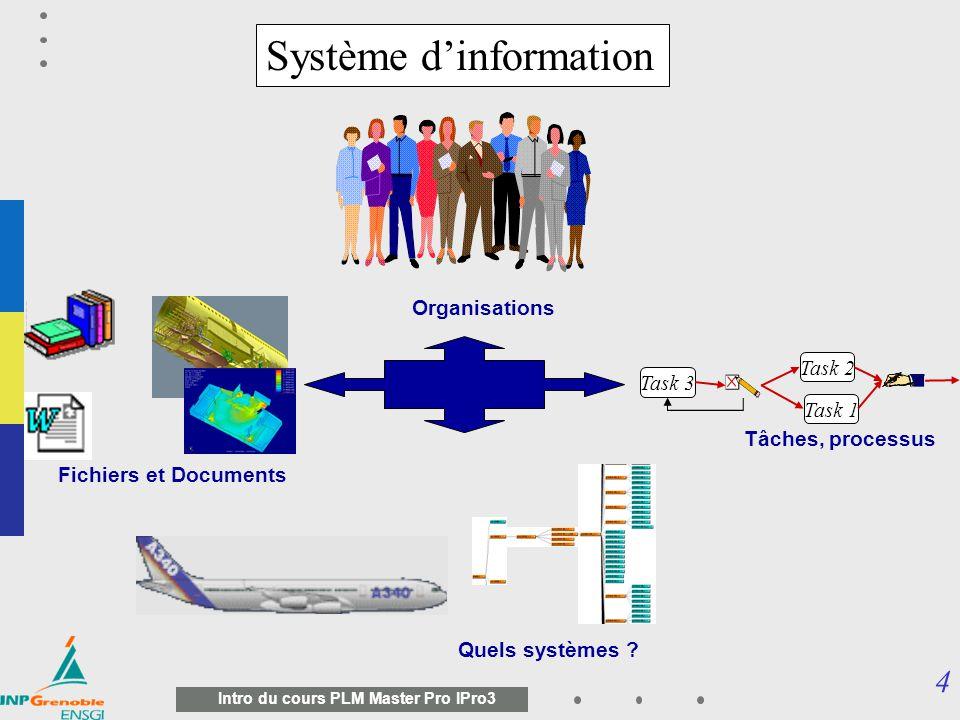 3 Intro du cours PLM Master Pro IPro3 Technologie Architecture propriétés Constituant : acteur (intéragissant avec VEGA2) Système (VEGA2) message Architecture et information
