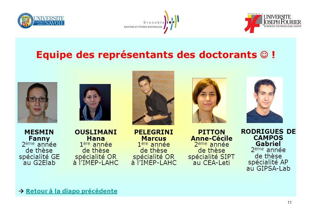 11 Equipe des représentants des doctorants .