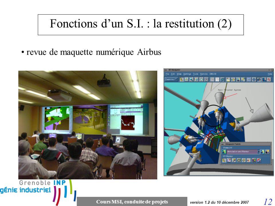 Cours MSI, conduite de projets 12 version 1.2 du 10 décembre 2007 Fonctions dun S.I. : la restitution (2) revue de maquette numérique Airbus