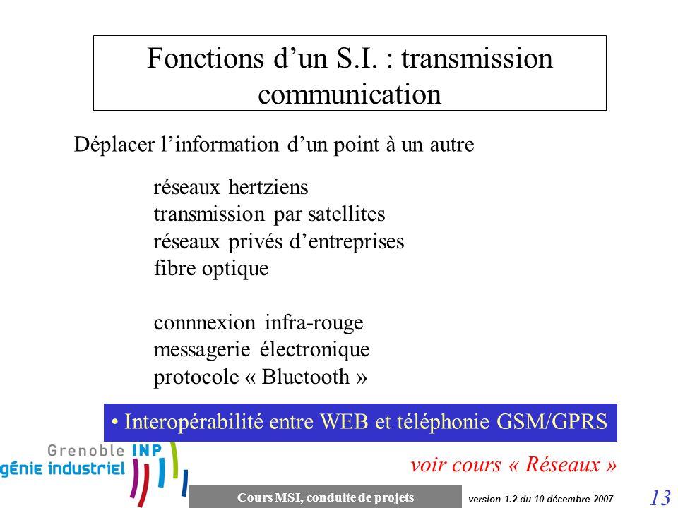Cours MSI, conduite de projets 13 version 1.2 du 10 décembre 2007 Fonctions dun S.I. : transmission communication Interopérabilité entre WEB et téléph