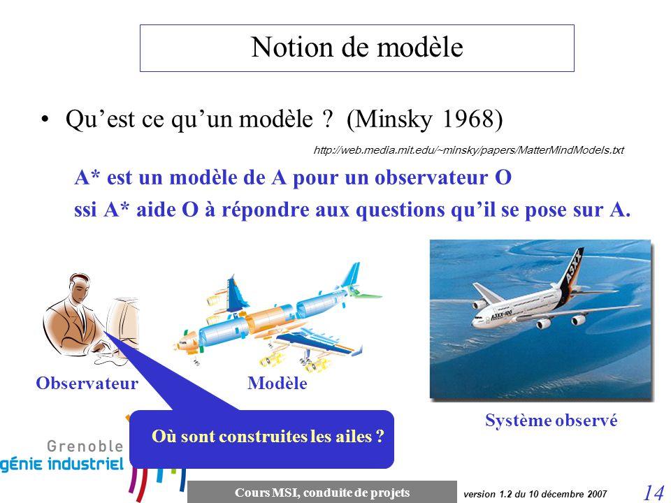 Cours MSI, conduite de projets 14 version 1.2 du 10 décembre 2007 Notion de modèle Quest ce quun modèle ? (Minsky 1968) http://web.media.mit.edu/~mins