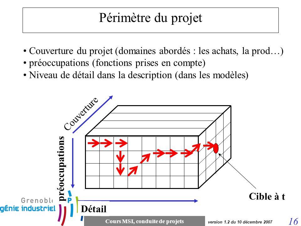 Cours MSI, conduite de projets 16 version 1.2 du 10 décembre 2007 Périmètre du projet Couverture du projet (domaines abordés : les achats, la prod…) p