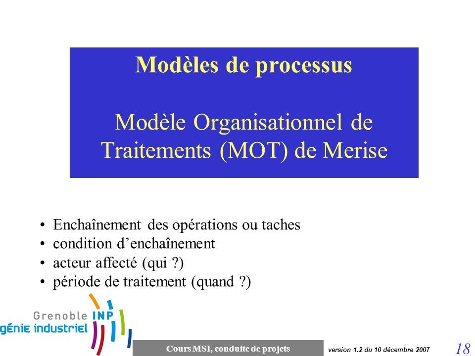 Cours MSI, conduite de projets 18 version 1.2 du 10 décembre 2007 Modèles de processus Modèle Organisationnel de Traitements (MOT) de Merise Enchaînem
