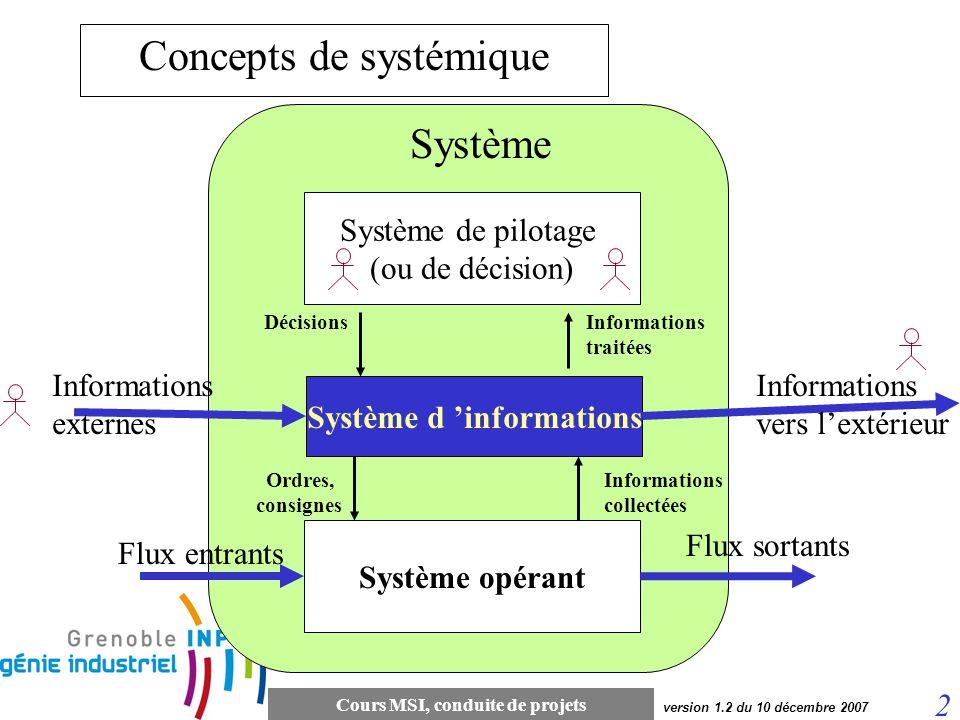 Cours MSI, conduite de projets 2 version 1.2 du 10 décembre 2007 Système opérant Flux entrants Flux sortants Système Système d informations Informatio