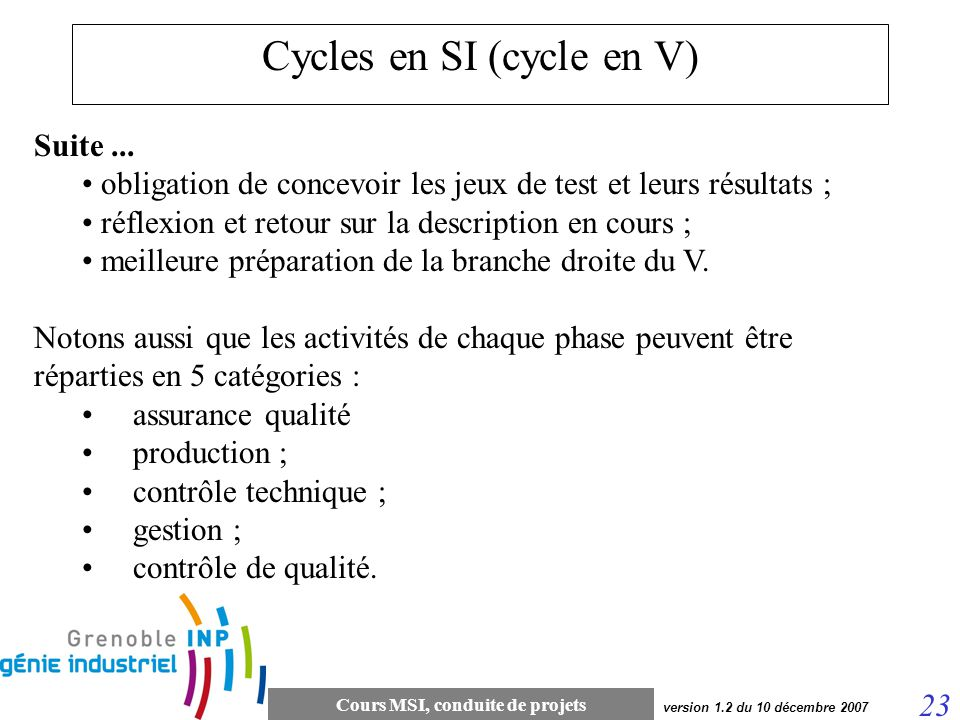 Cours MSI, conduite de projets 23 version 1.2 du 10 décembre 2007 Cycles en SI (cycle en V) Suite... obligation de concevoir les jeux de test et leurs