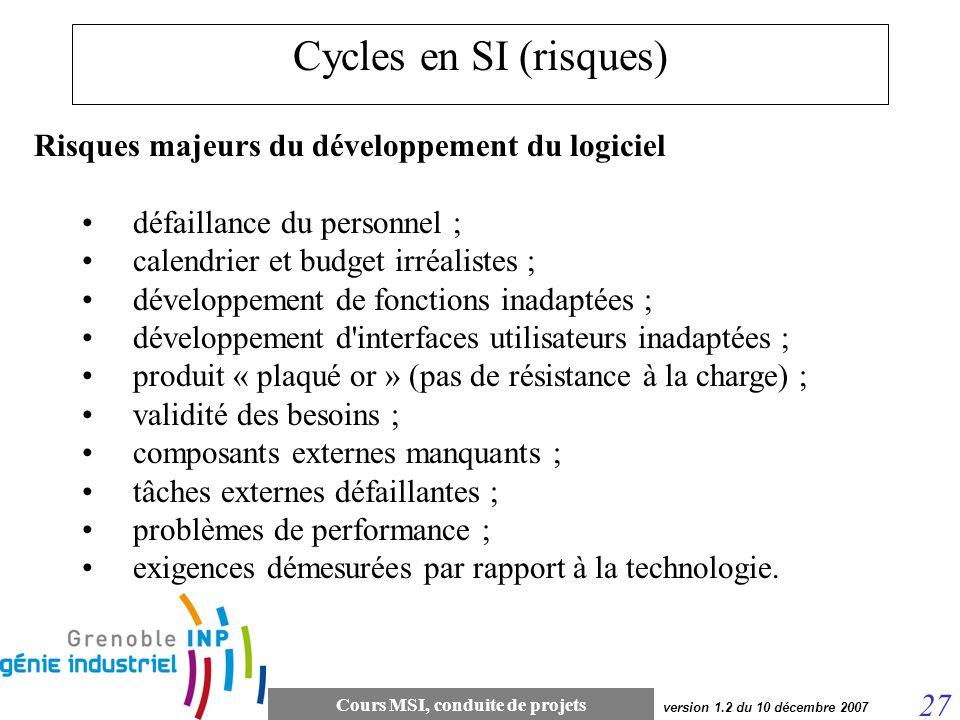 Cours MSI, conduite de projets 27 version 1.2 du 10 décembre 2007 Cycles en SI (risques) Risques majeurs du développement du logiciel défaillance du p