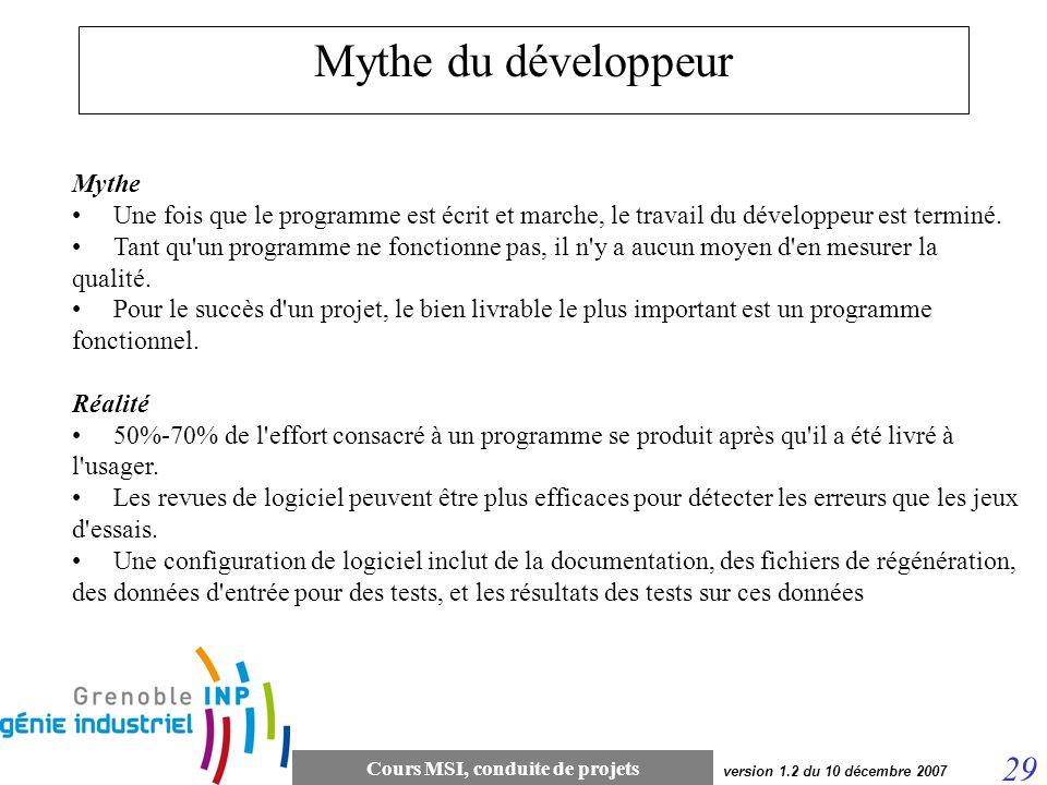 Cours MSI, conduite de projets 29 version 1.2 du 10 décembre 2007 Mythe du développeur Mythe Une fois que le programme est écrit et marche, le travail