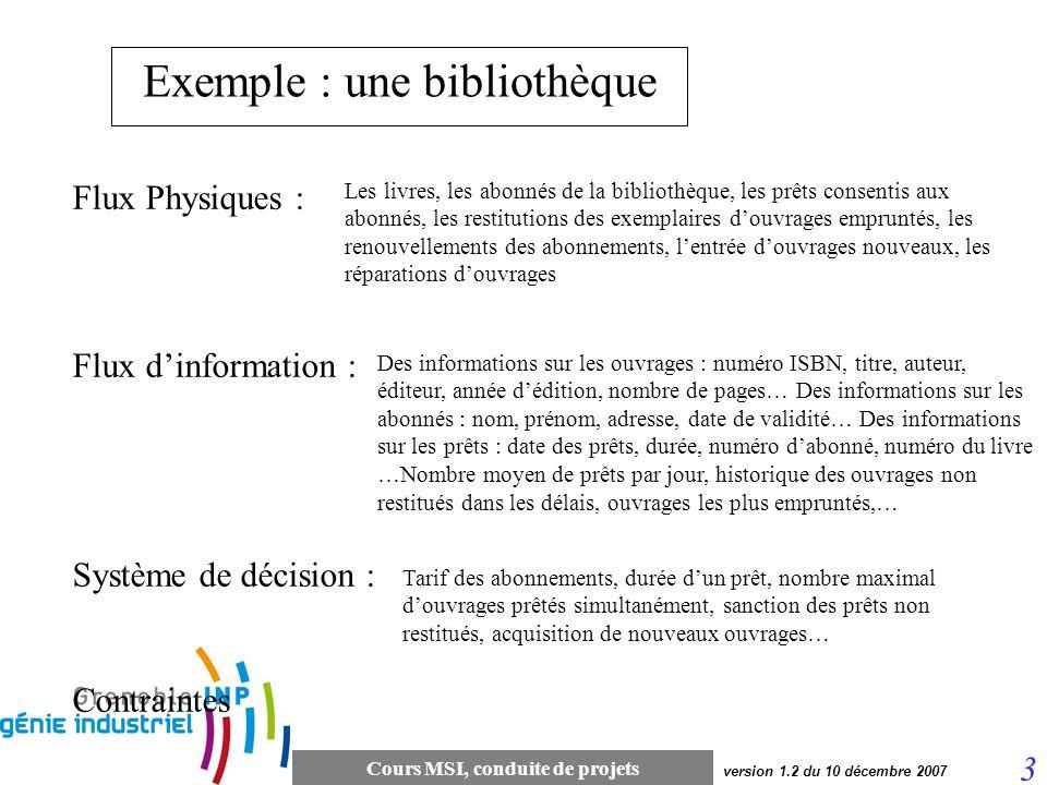 Cours MSI, conduite de projets 3 version 1.2 du 10 décembre 2007 Exemple : une bibliothèque Flux Physiques : Flux dinformation : Système de décision :