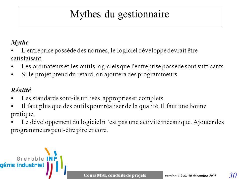 Cours MSI, conduite de projets 30 version 1.2 du 10 décembre 2007 Mythes du gestionnaire Mythe L'entreprise possède des normes, le logiciel développé