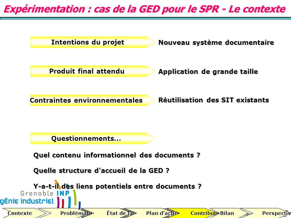 Cours MSI, conduite de projets 35 version 1.2 du 10 décembre 2007 Expérimentation : cas de la GED pour le SPR - Le contexte Contexte Problématique Pro