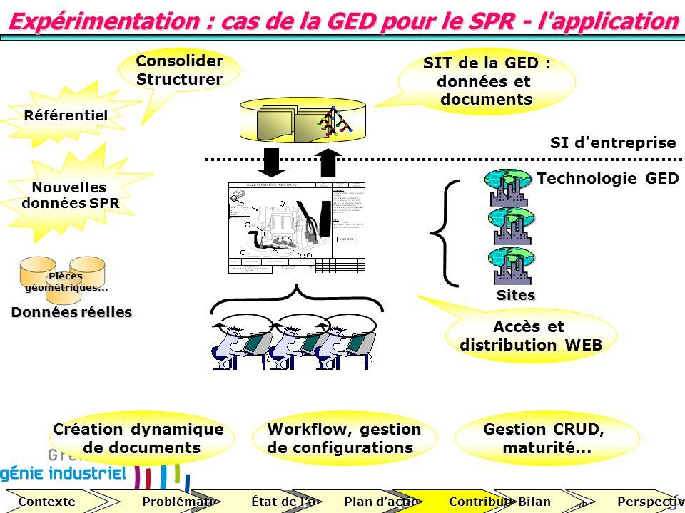 Cours MSI, conduite de projets 36 version 1.2 du 10 décembre 2007 Expérimentation : cas de la GED pour le SPR - l'application SIT de la GED : données