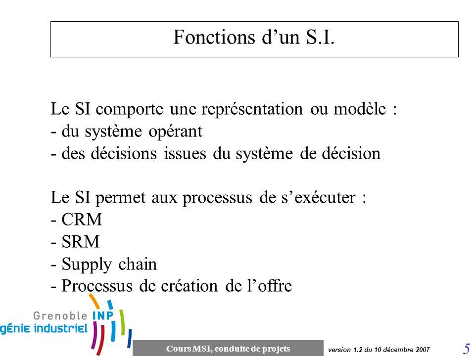 Cours MSI, conduite de projets 5 version 1.2 du 10 décembre 2007 Fonctions dun S.I. Le SI comporte une représentation ou modèle : - du système opérant