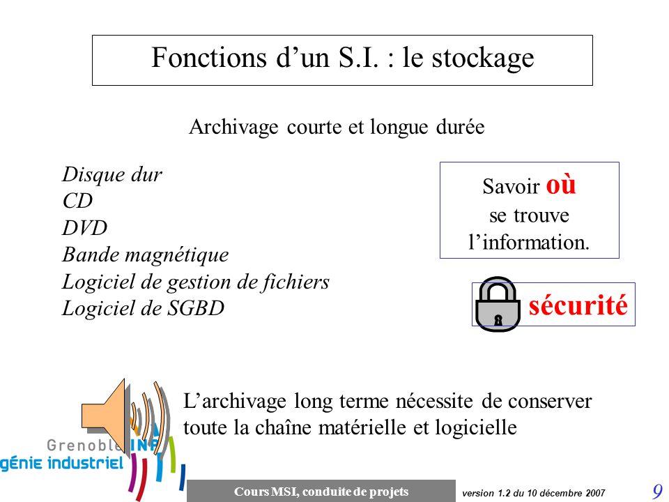 Cours MSI, conduite de projets 9 version 1.2 du 10 décembre 2007 Fonctions dun S.I. : le stockage Archivage courte et longue durée Disque dur CD DVD B