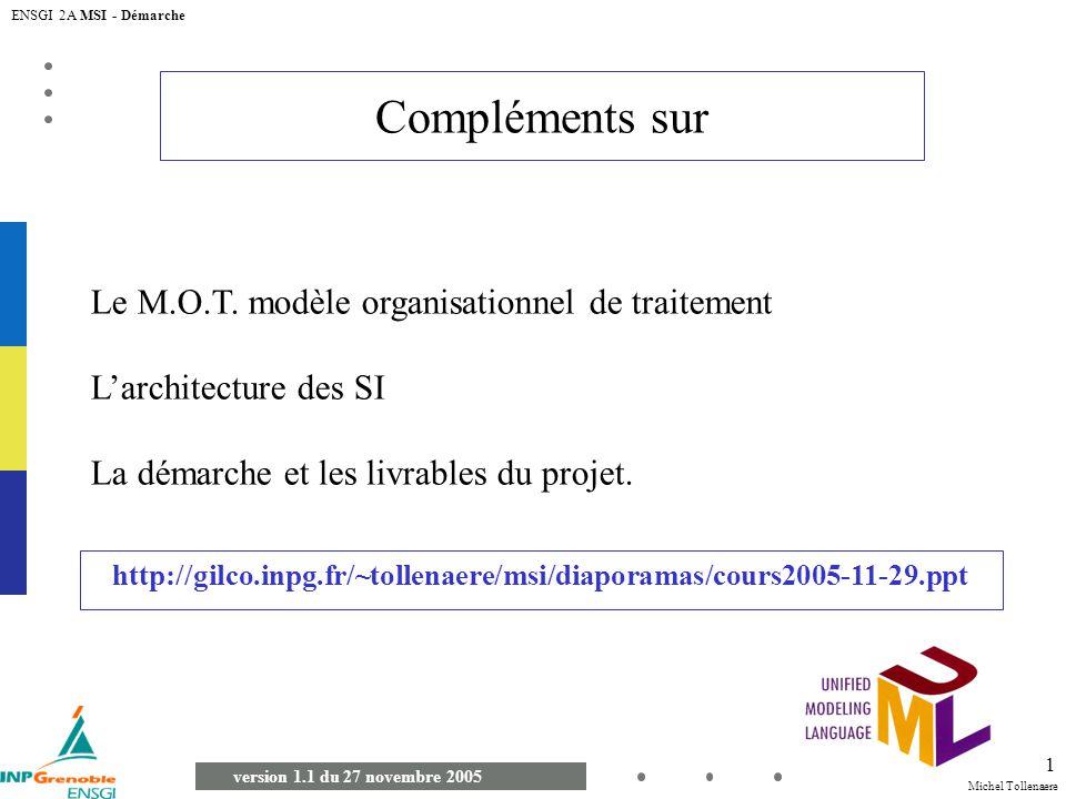 Michel Tollenaere version 1.1 du 27 novembre 2005 ENSGI 2A MSI - Démarche 1 Compléments sur Le M.O.T. modèle organisationnel de traitement Larchitectu