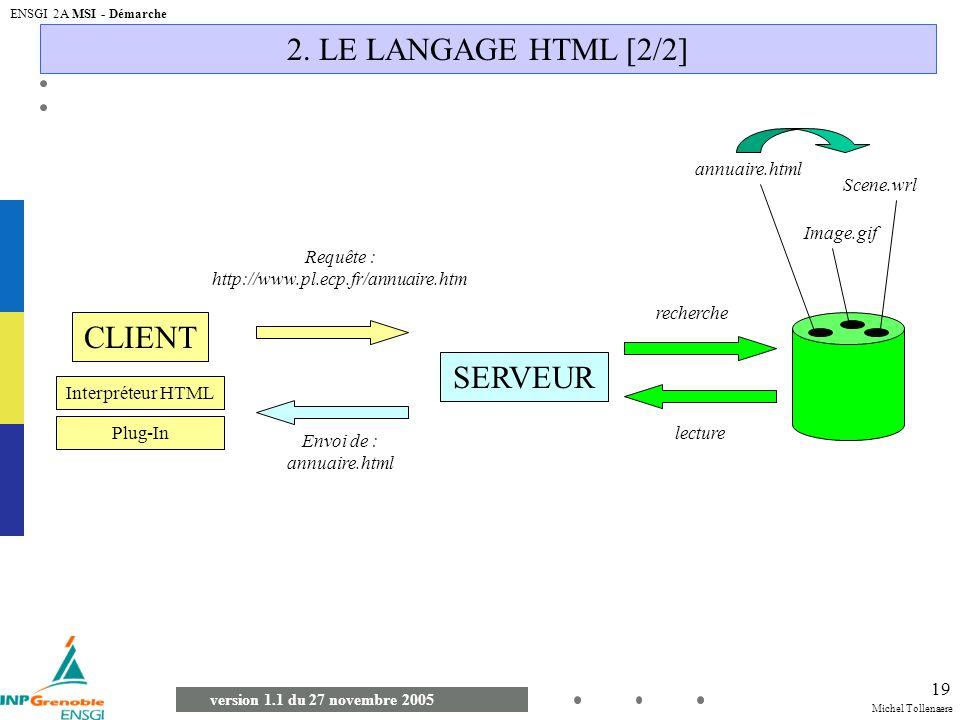 Michel Tollenaere version 1.1 du 27 novembre 2005 ENSGI 2A MSI - Démarche 19 2. LE LANGAGE HTML [2/2] CLIENT SERVEUR Requête : http://www.pl.ecp.fr/an