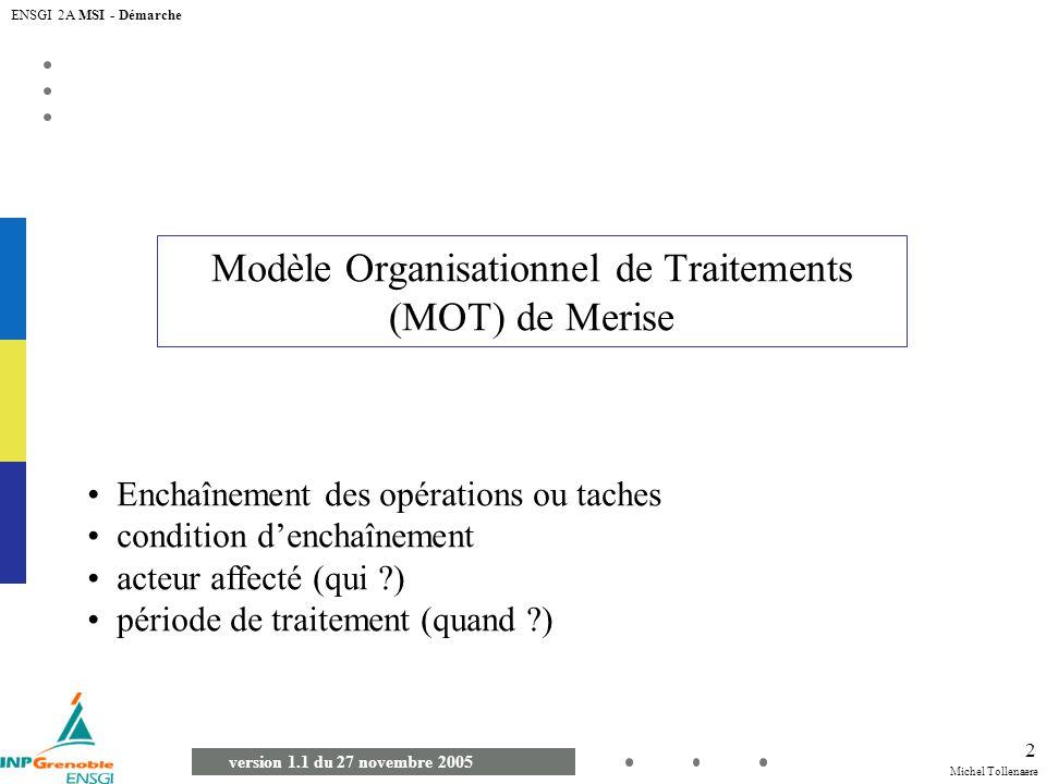Michel Tollenaere version 1.1 du 27 novembre 2005 ENSGI 2A MSI - Démarche 2 Modèle Organisationnel de Traitements (MOT) de Merise Enchaînement des opé