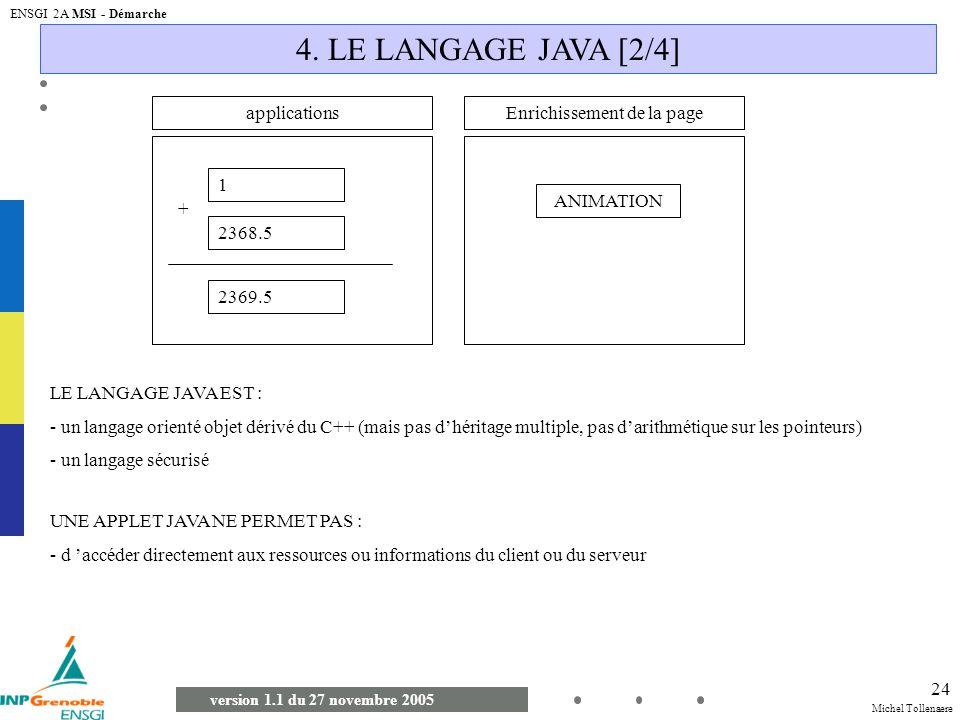 Michel Tollenaere version 1.1 du 27 novembre 2005 ENSGI 2A MSI - Démarche 24 4. LE LANGAGE JAVA [2/4] applicationsEnrichissement de la page 1 2368.5 2