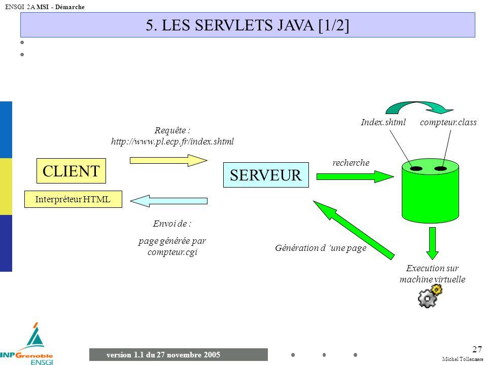 Michel Tollenaere version 1.1 du 27 novembre 2005 ENSGI 2A MSI - Démarche 27 5. LES SERVLETS JAVA [1/2] CLIENT SERVEUR Requête : http://www.pl.ecp.fr/