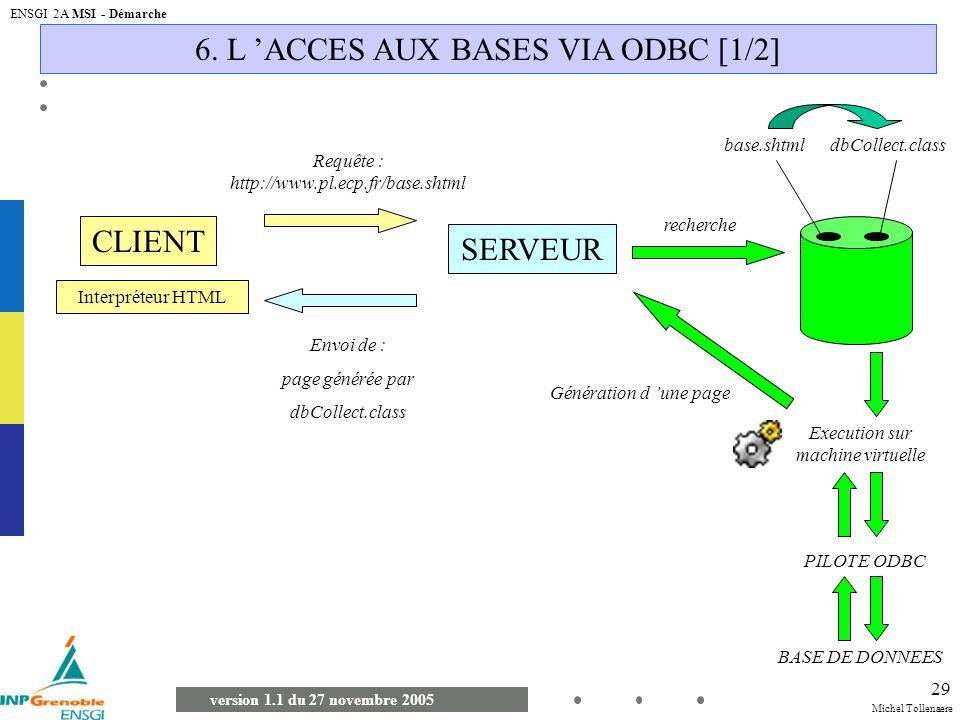 Michel Tollenaere version 1.1 du 27 novembre 2005 ENSGI 2A MSI - Démarche 29 6. L ACCES AUX BASES VIA ODBC [1/2] CLIENT SERVEUR Requête : http://www.p