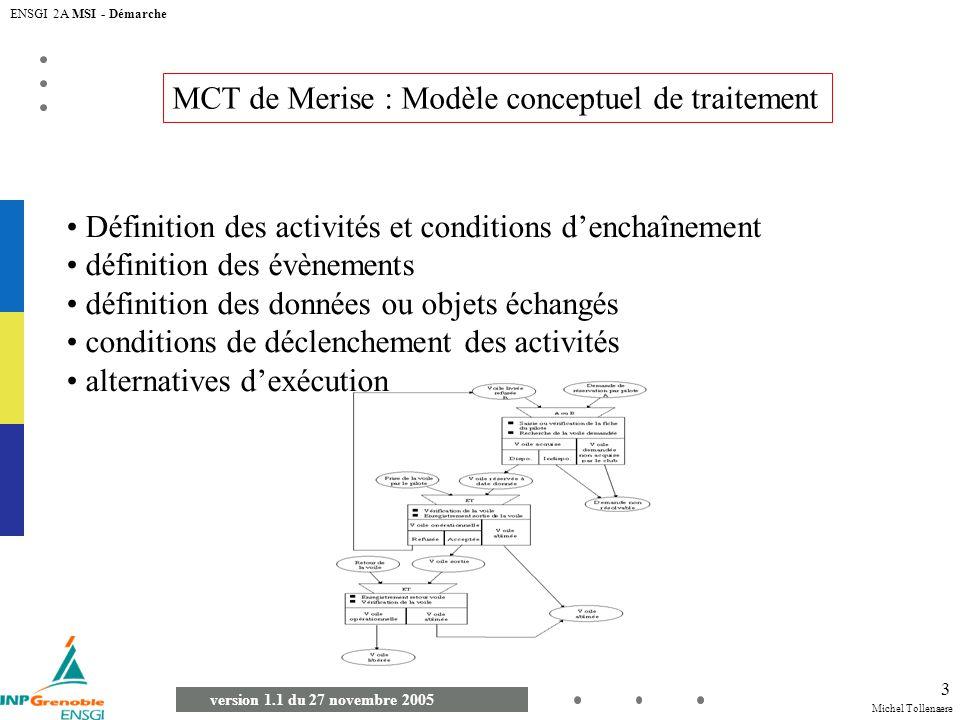 Michel Tollenaere version 1.1 du 27 novembre 2005 ENSGI 2A MSI - Démarche 3 MCT de Merise : Modèle conceptuel de traitement Définition des activités e