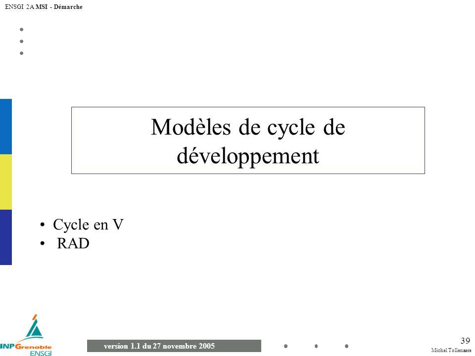 Michel Tollenaere version 1.1 du 27 novembre 2005 ENSGI 2A MSI - Démarche 39 Modèles de cycle de développement Cycle en V RAD