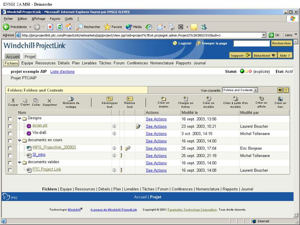 Michel Tollenaere version 1.1 du 27 novembre 2005 ENSGI 2A MSI - Démarche 42