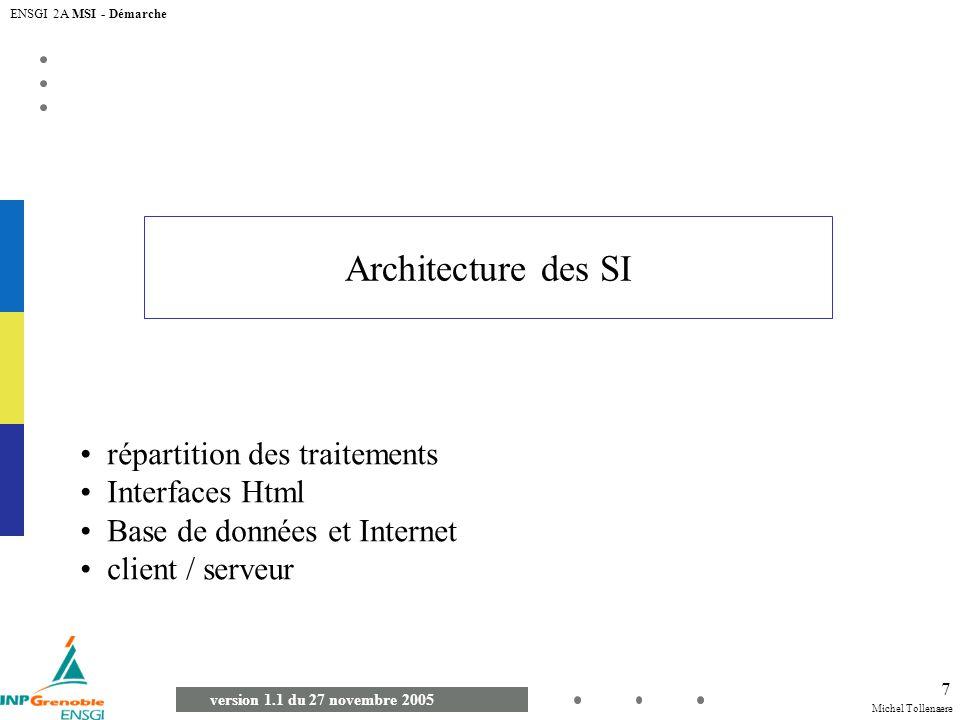 Michel Tollenaere version 1.1 du 27 novembre 2005 ENSGI 2A MSI - Démarche 7 Architecture des SI répartition des traitements Interfaces Html Base de do