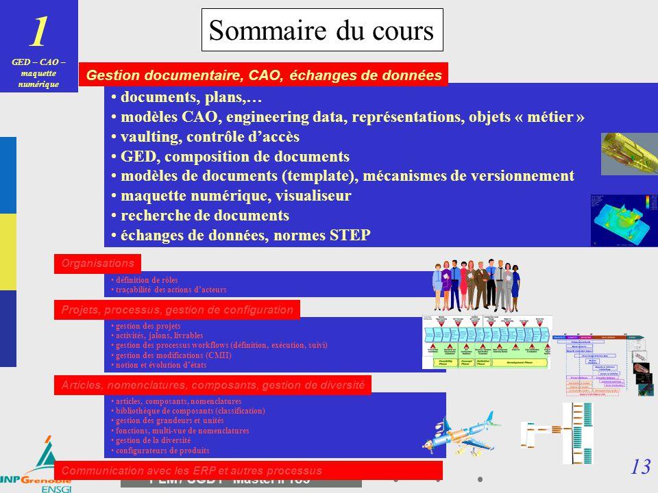 12 PLM / SGDT Master IPro3 Product Lifecycle Management (P.L.M.) Chapitre 1 : GED – CAO – maquette numérique Enseignement optionnel de 3 ème année ENS