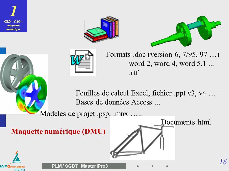 15 PLM / SGDT Master IPro3 Objectifs Accés aux fichiers pour les personnes autorisées Partage, stockage et sécurisation des fichiers Communication et