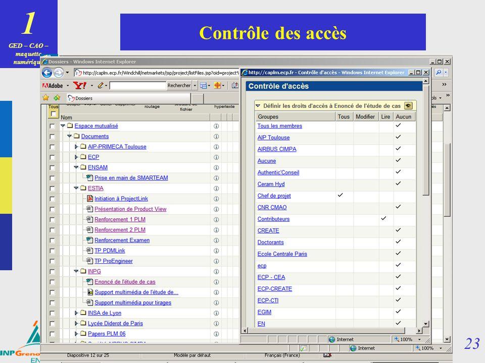 22 PLM / SGDT Master IPro3 Documents, modèles et objets métiers 1 GED – CAO – maquette numérique