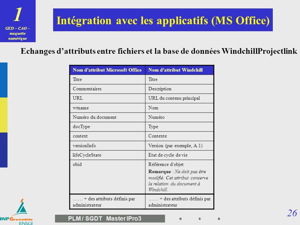 25 PLM / SGDT Master IPro3 Intégration avec les applicatifs (MS Office) 1 GED – CAO – maquette numérique Echanges dattributs entre fichiers et la base