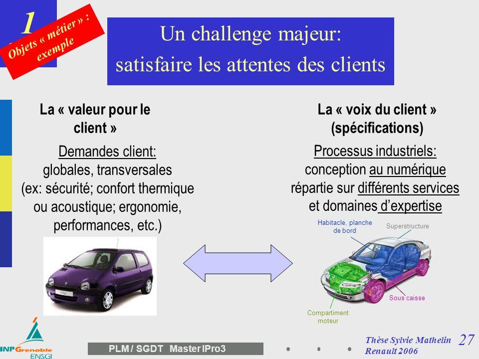 26 PLM / SGDT Master IPro3 Intégration avec les applicatifs (MS Office) 1 GED – CAO – maquette numérique Echanges dattributs entre fichiers et la base