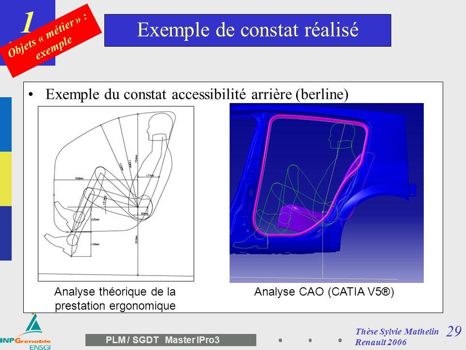 28 PLM / SGDT Master IPro3 La structuration des échanges: Standardisation des demandes de constat ergonomiques Constat: bilan accessibilité AR Descrip