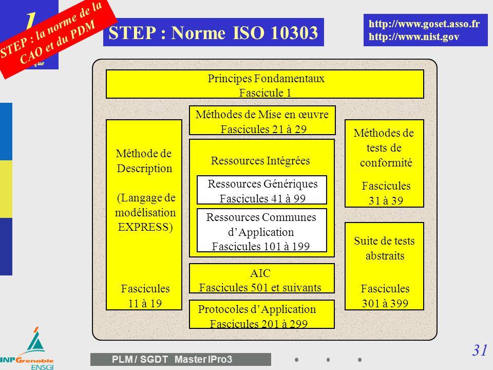 30 PLM / SGDT Master IPro3 Intégration organisationnelle Insertion dans le système de conception 1 GED – CAO – maquette numérique Thèse Sylvie Matheli