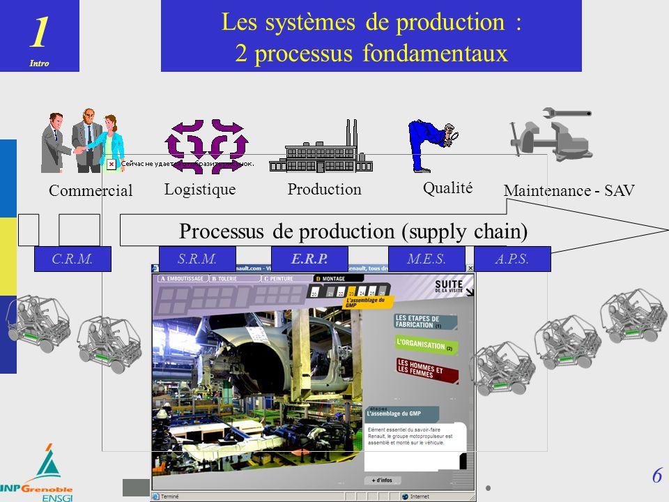 6 PLM / SGDT Master IPro3 Maintenance - SAV Commercial Production Logistique Qualité Les systèmes de production : 2 processus fondamentaux Processus de production (supply chain) C.R.M.S.R.M.A.P.S.M.E.S.E.R.P.