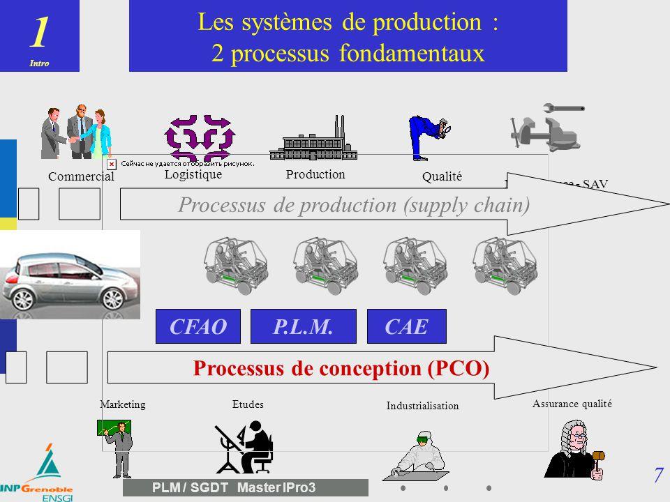 7 PLM / SGDT Master IPro3 Maintenance - SAV MarketingEtudes Industrialisation Assurance qualité Commercial Production Logistique Qualité P.L.M.CFAOCAE Les systèmes de production : 2 processus fondamentaux Processus de production (supply chain) Processus de conception (PCO) 1 Intro