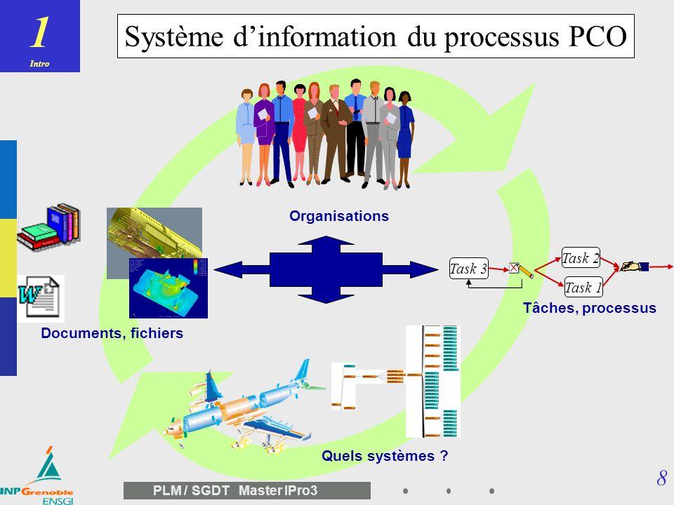 28 PLM / SGDT Master IPro3 La structuration des échanges: Standardisation des demandes de constat ergonomiques Constat: bilan accessibilité AR Descriptif: vues XZ et YZ de l entrée de porte avec cotes ergonomiques de passage buste, bassin, pied Cotes: AR04, 05, 06, 07, 10, 15, 20, 22, 26, 29 Visuels: Prestation: accessibilité Zone: latéral arrière, places arrière 1 GED – CAO – maquette numérique Thèse Sylvie Mathelin Renault 2006 Objets « métier » : exemple