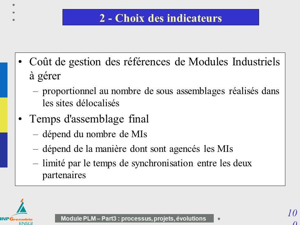 10 0 Module PLM – Part3 : processus, projets, évolutions 2 - Choix des indicateurs Coût de gestion des références de Modules Industriels à gérer –prop