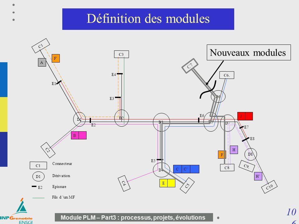 10 6 Module PLM – Part3 : processus, projets, évolutions C1 C3 C7 C4 C5 C8 C9. C10 C6. C2 E7 E1 E4 E3 E6 E2 E8 E5 D1 D2 D3 D5 D7 D4 C1 D1 E2 Connecteu