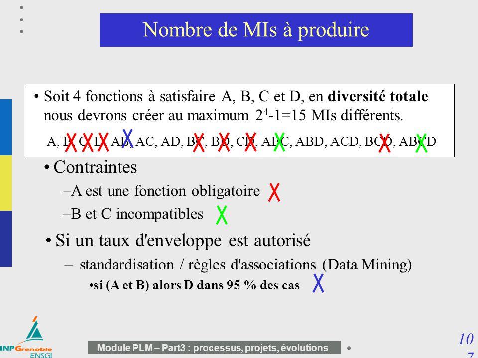 10 7 Module PLM – Part3 : processus, projets, évolutions Nombre de MIs à produire Soit 4 fonctions à satisfaire A, B, C et D, en diversité totale nous