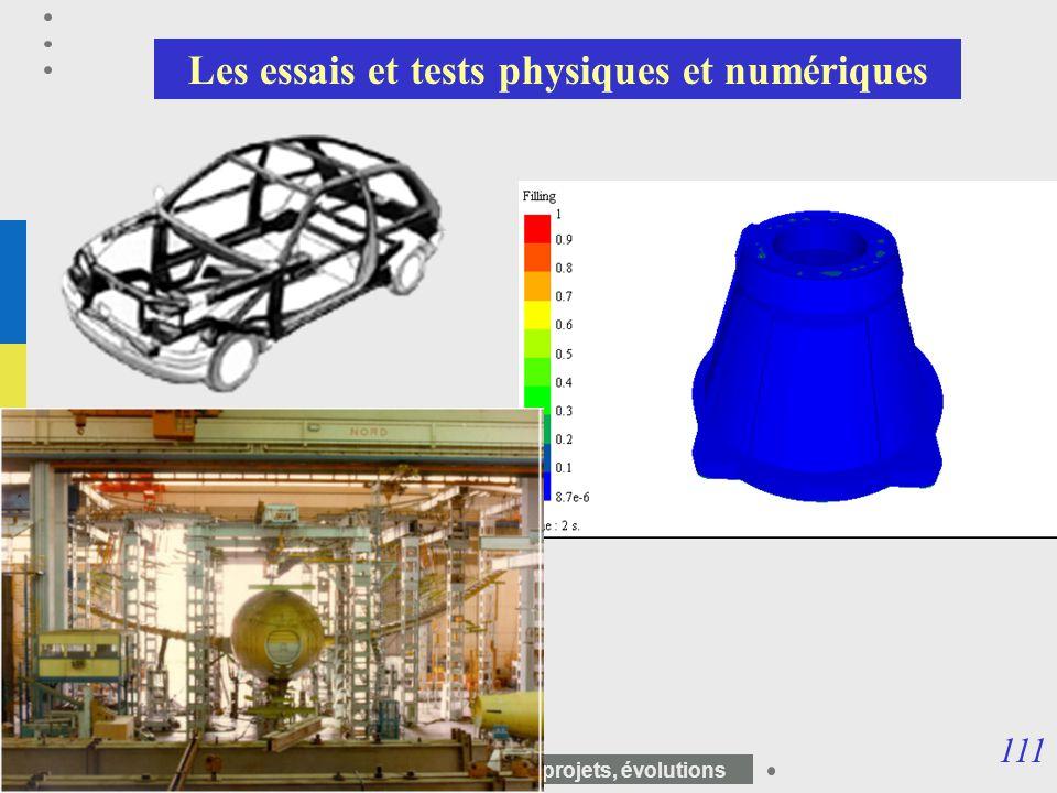 111 Module PLM – Part3 : processus, projets, évolutions Les essais et tests physiques et numériques