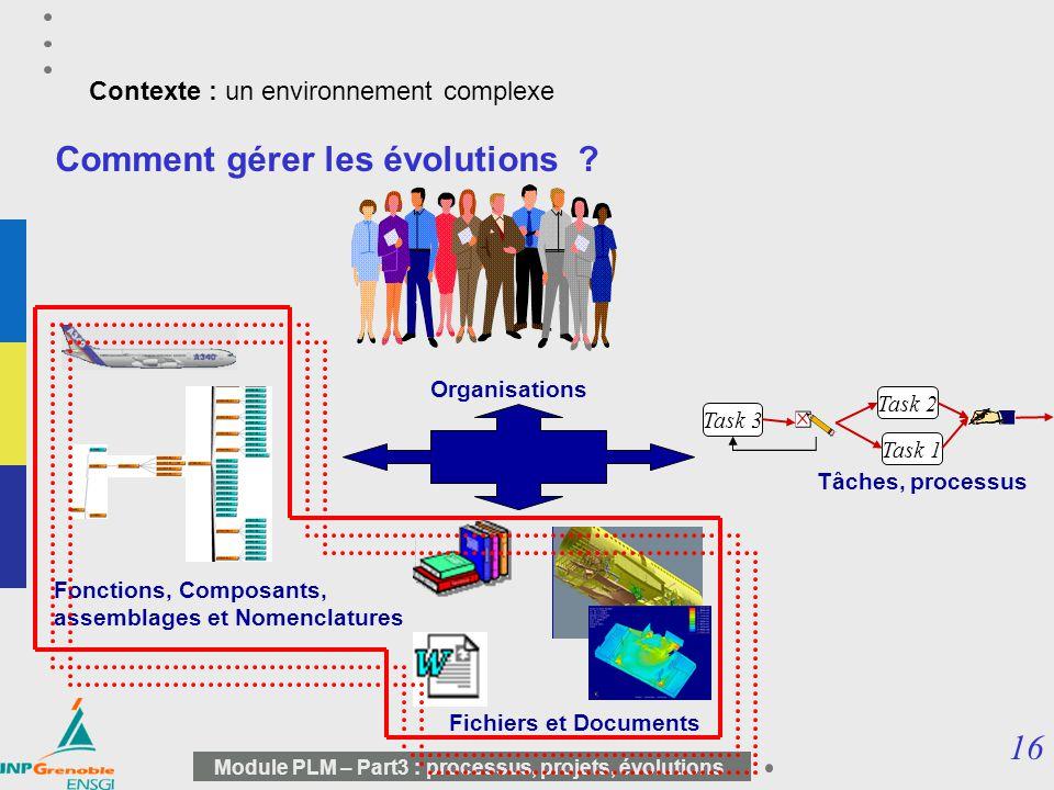 16 Module PLM – Part3 : processus, projets, évolutions Contexte : un environnement complexe Comment gérer les évolutions ? Organisations Task 1 Task 2